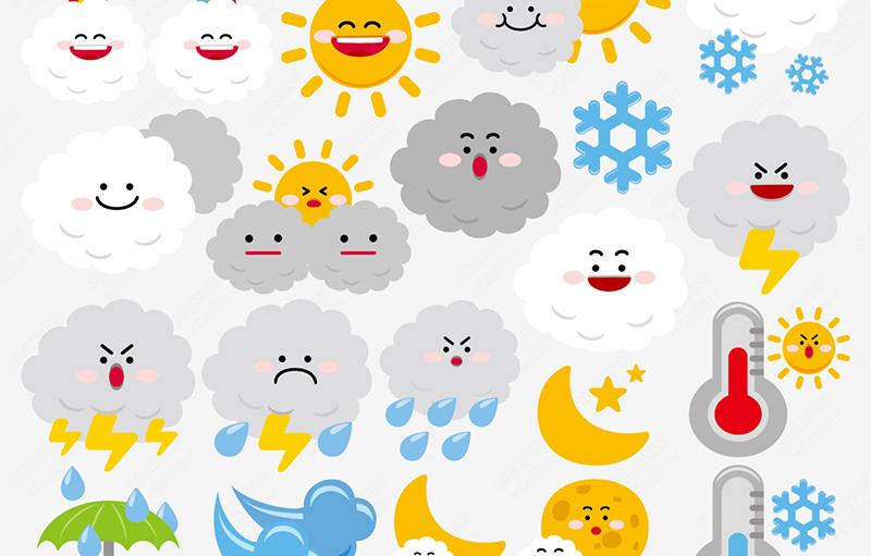 Một số mẫu câu miêu tả chủ đề thời tiết trong tiếng Anh bằng
