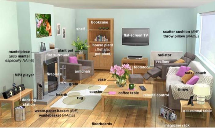 Từ vựng tiếng Anh về đồ dùng trong phòng khách