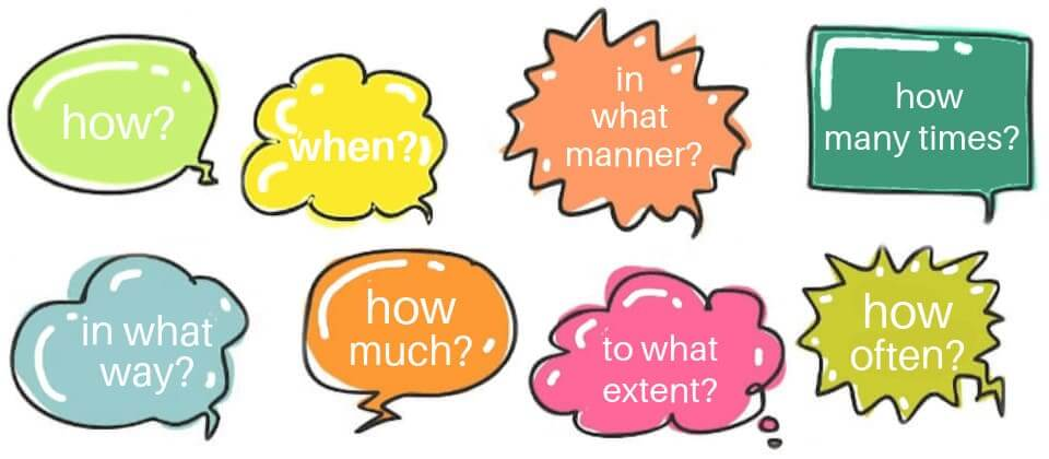 Phân loại các loại trạng từ