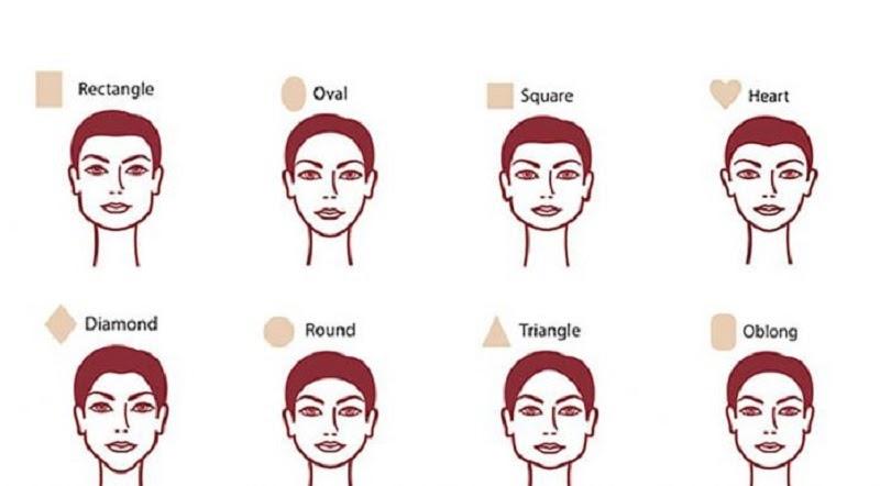 Từ vựng miêu tả về hình dáng khuôn mặt